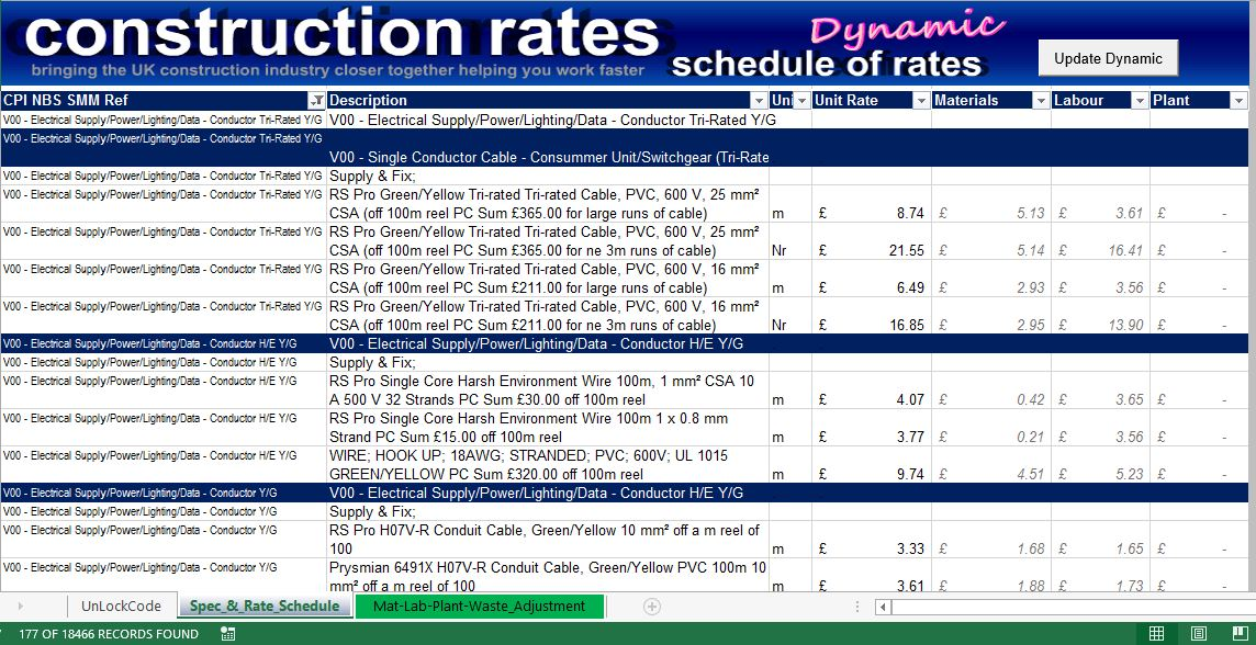 UK National Schedule of Rates, screenshot of part of the Electrical Works Section